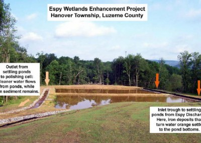 The Espy Run Enhancements Project has improved capacity and efficiency in the removal of iron from the Espy Run Discharge. Seen here are two settling ponds that hold the iron laden water and allow the iron to settle to the bottom.